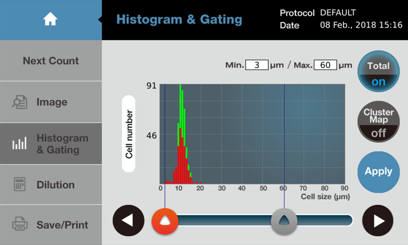 GATE CELLS ON HISTOGRAMS